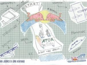 Meeskond ATEA - Make It Run